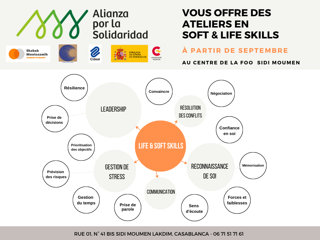 Life and Soft Skills Workshops at the Fondation Orient-Occident center of Casablanca – Sidi Moumen